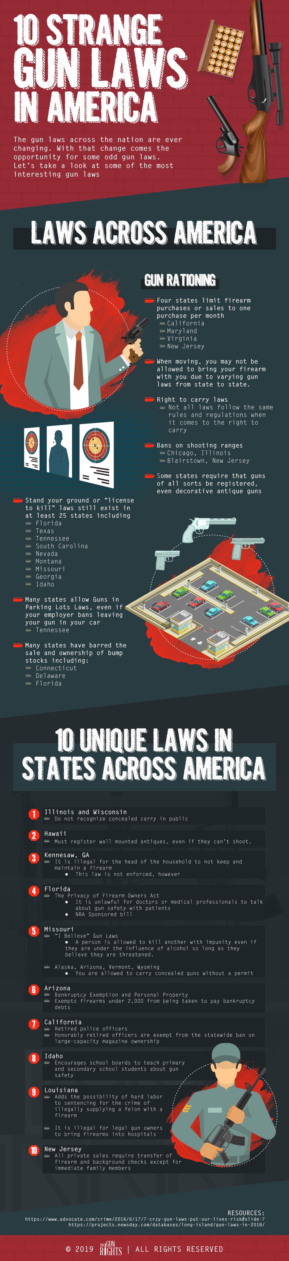 10 Strange Gun Laws in America