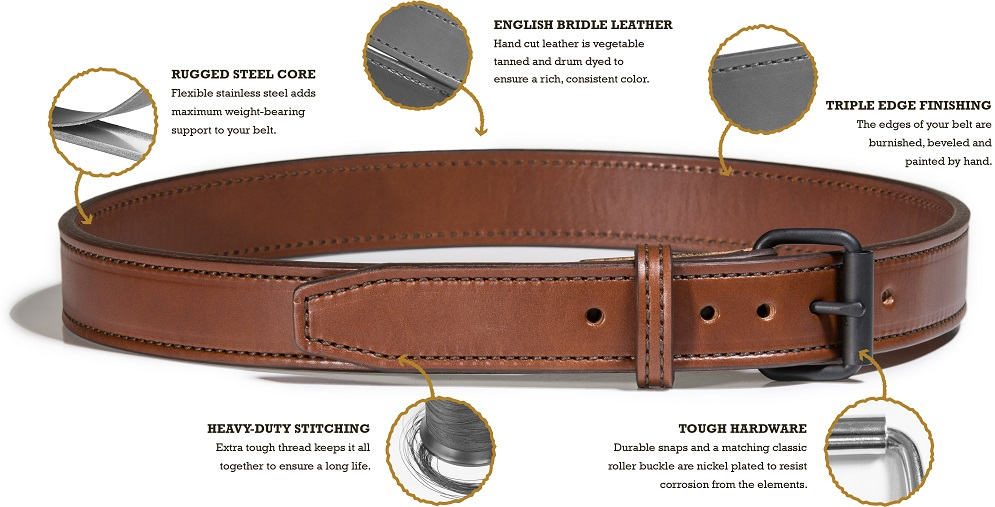 Bigfoot gun belt features